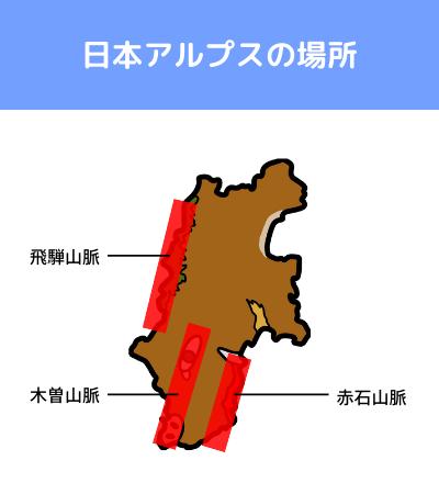 日本アルプス 赤石山脈 木曽山脈 飛騨山脈 場所 地図 覚え方