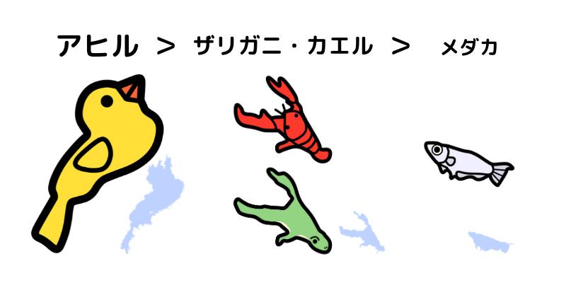 琵琶湖 霞ヶ浦 サロマ湖 イラスト