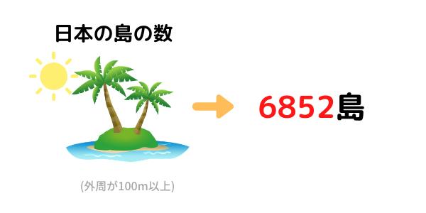 日本の島の数 総数 島 日本 数